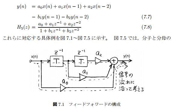 伝達関数から差分方程式に変換3